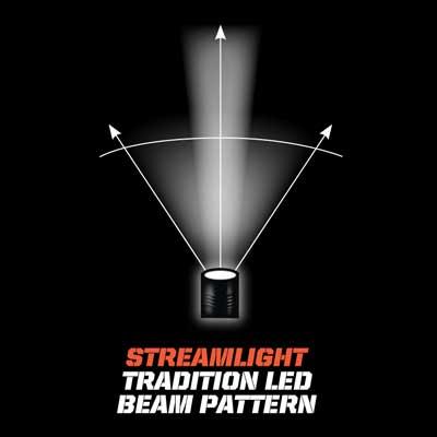 Polystinger LED Flashlight